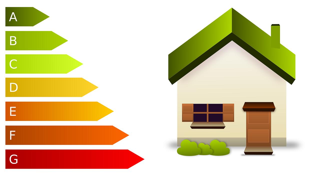 Tabela de eficiência energética