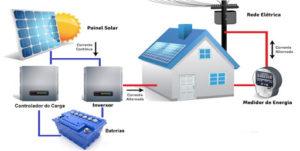 Sistema de energia solar híbrido
