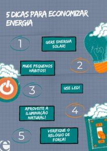 Cartaz com as dicas para economizar energia.